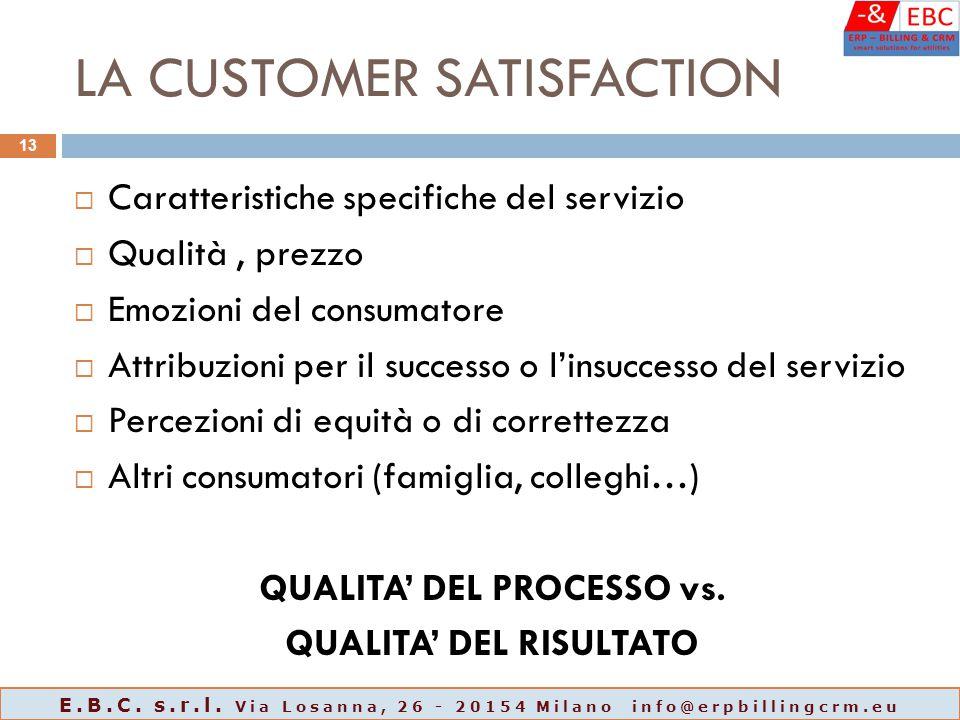 LA CUSTOMER SATISFACTION  Caratteristiche specifiche del servizio  Qualità, prezzo  Emozioni del consumatore  Attribuzioni per il successo o l'insuccesso del servizio  Percezioni di equità o di correttezza  Altri consumatori (famiglia, colleghi…) QUALITA' DEL PROCESSO vs.