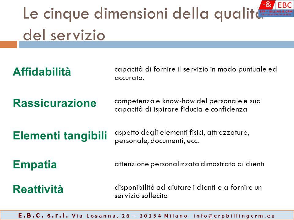 Le cinque dimensioni della qualità del servizio capacità di fornire il servizio in modo puntuale ed accurato.