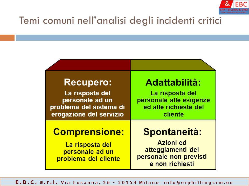 Temi comuni nell'analisi degli incidenti critici Recupero: Adattabilità: Spontaneità:Comprensione: La risposta del personale ad un problema del sistem