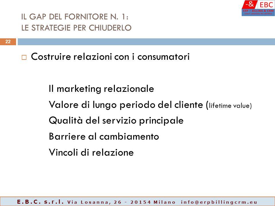IL GAP DEL FORNITORE N. 1: LE STRATEGIE PER CHIUDERLO  Costruire relazioni con i consumatori Il marketing relazionale Valore di lungo periodo del cli