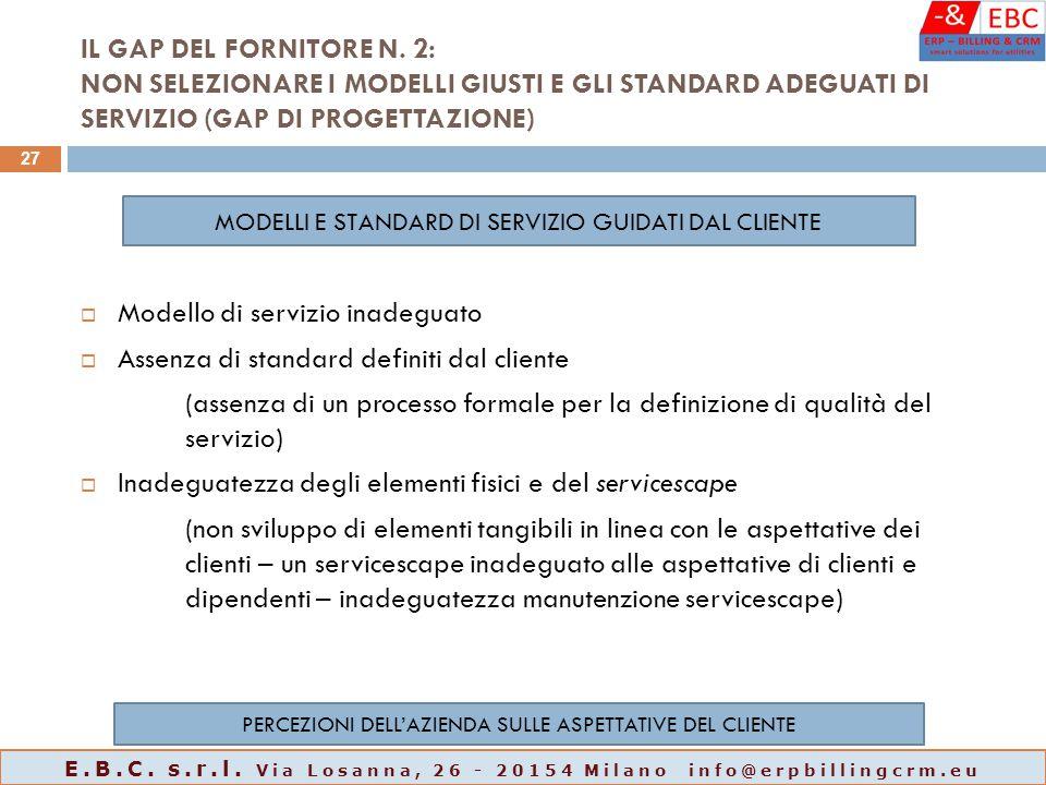 IL GAP DEL FORNITORE N. 2: NON SELEZIONARE I MODELLI GIUSTI E GLI STANDARD ADEGUATI DI SERVIZIO (GAP DI PROGETTAZIONE)  Modello di servizio inadeguat