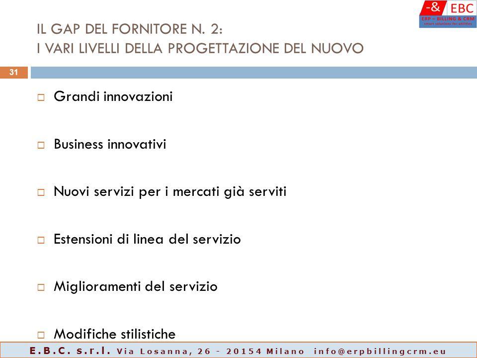 IL GAP DEL FORNITORE N. 2: I VARI LIVELLI DELLA PROGETTAZIONE DEL NUOVO  Grandi innovazioni  Business innovativi  Nuovi servizi per i mercati già s