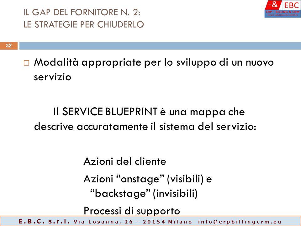 IL GAP DEL FORNITORE N. 2: LE STRATEGIE PER CHIUDERLO  Modalità appropriate per lo sviluppo di un nuovo servizio Il SERVICE BLUEPRINT è una mappa che