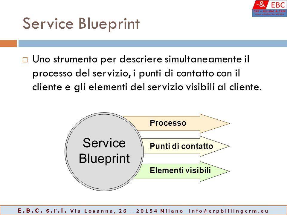 Service Blueprint  Uno strumento per descriere simultaneamente il processo del servizio, i punti di contatto con il cliente e gli elementi del servizio visibili al cliente.