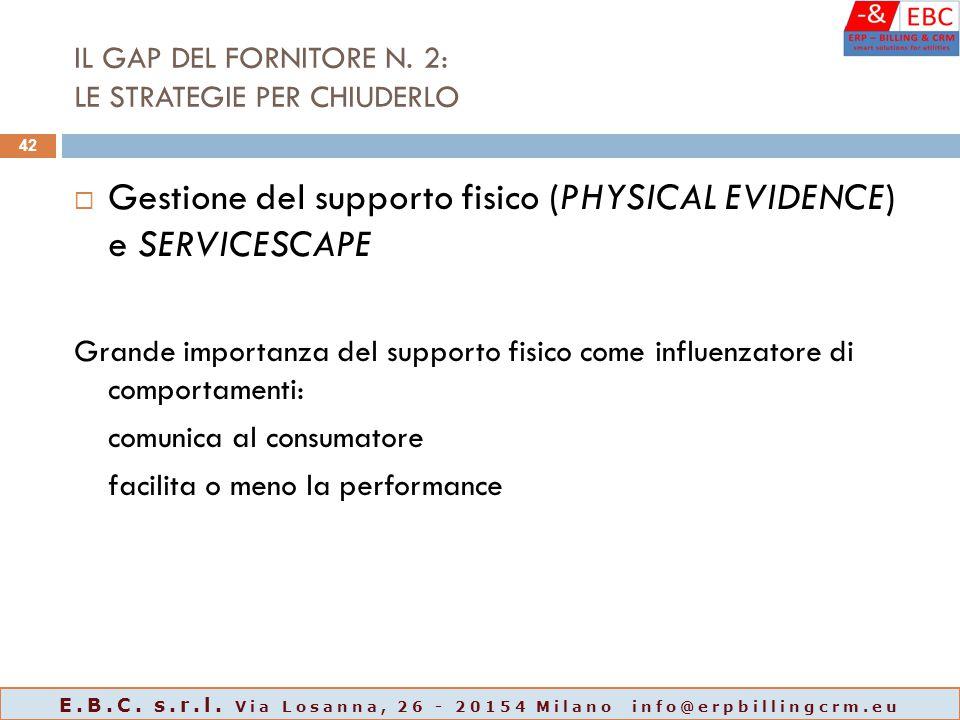 IL GAP DEL FORNITORE N. 2: LE STRATEGIE PER CHIUDERLO  Gestione del supporto fisico (PHYSICAL EVIDENCE) e SERVICESCAPE Grande importanza del supporto