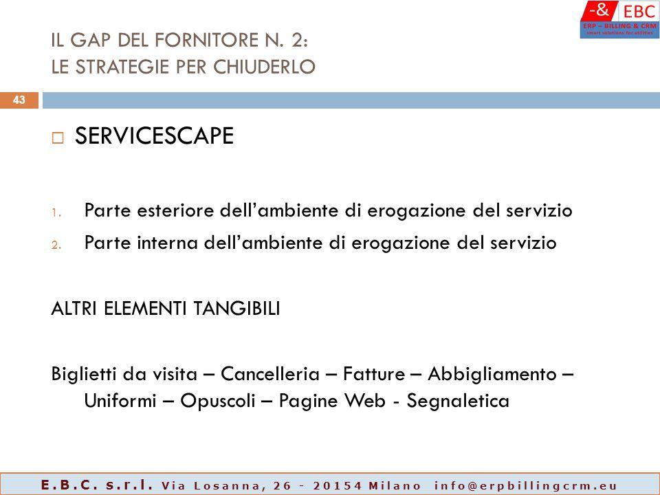 IL GAP DEL FORNITORE N. 2: LE STRATEGIE PER CHIUDERLO  SERVICESCAPE 1. Parte esteriore dell'ambiente di erogazione del servizio 2. Parte interna dell