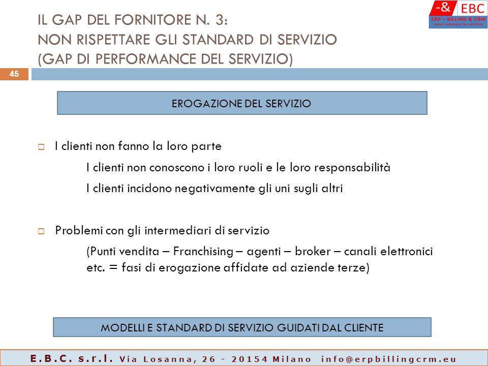 IL GAP DEL FORNITORE N. 3: NON RISPETTARE GLI STANDARD DI SERVIZIO (GAP DI PERFORMANCE DEL SERVIZIO)  I clienti non fanno la loro parte I clienti non