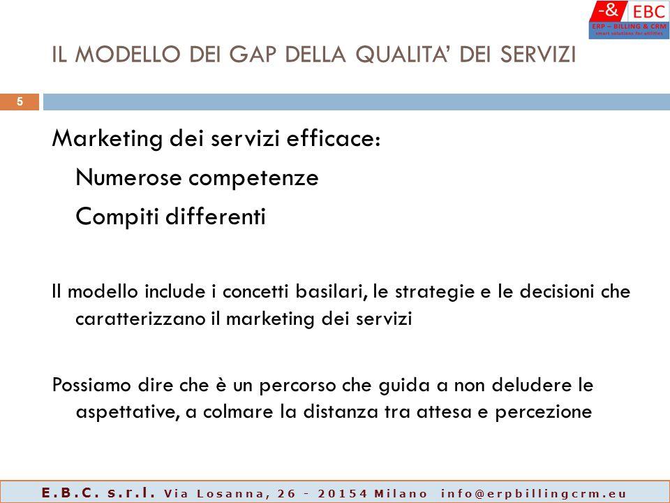 IL MODELLO DEI GAP DELLA QUALITA' DEI SERVIZI Marketing dei servizi efficace: Numerose competenze Compiti differenti Il modello include i concetti bas
