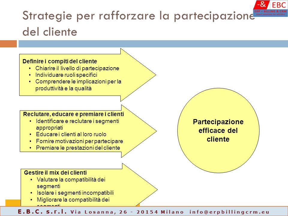 Strategie per rafforzare la partecipazione del cliente Definire i compiti del cliente Chiarire il livello di partecipazione Individuare ruoli specific