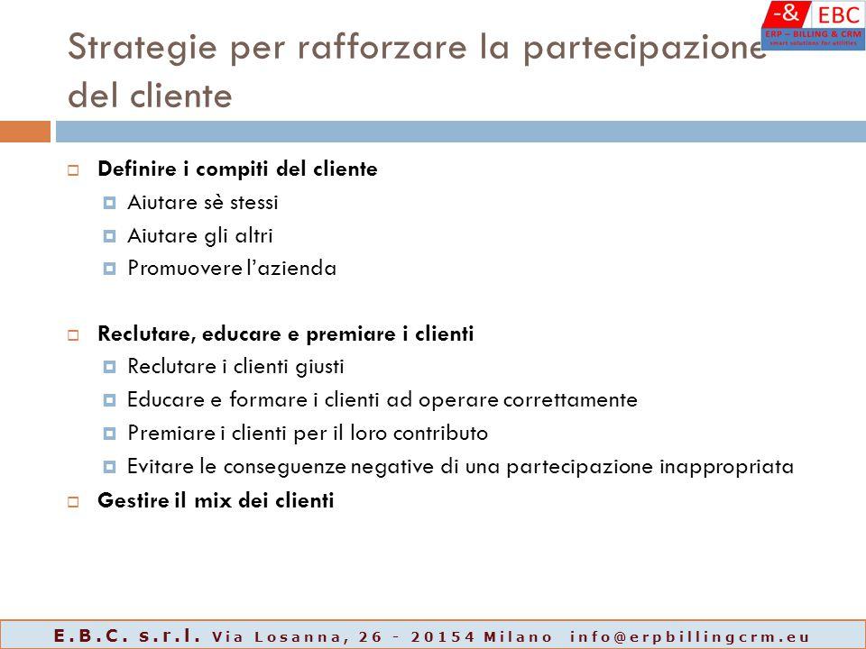 Strategie per rafforzare la partecipazione del cliente  Definire i compiti del cliente  Aiutare sè stessi  Aiutare gli altri  Promuovere l'azienda