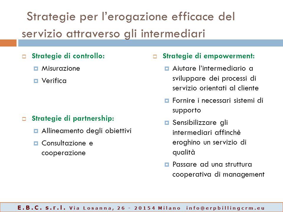 Strategie per l'erogazione efficace del servizio attraverso gli intermediari  Strategie di controllo:  Misurazione  Verifica  Strategie di partner
