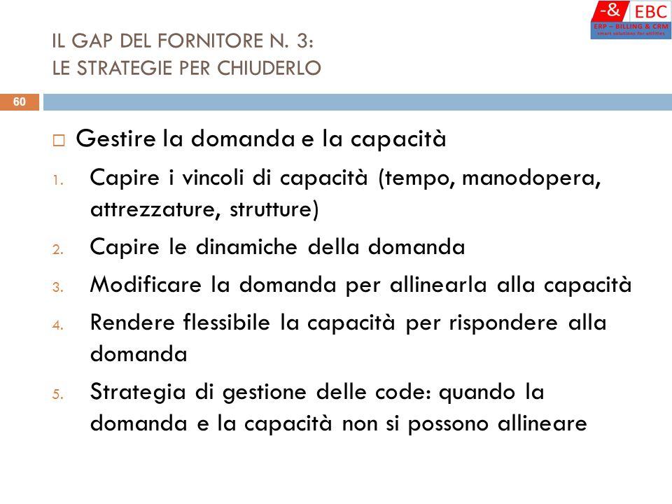 IL GAP DEL FORNITORE N. 3: LE STRATEGIE PER CHIUDERLO  Gestire la domanda e la capacità 1. Capire i vincoli di capacità (tempo, manodopera, attrezzat