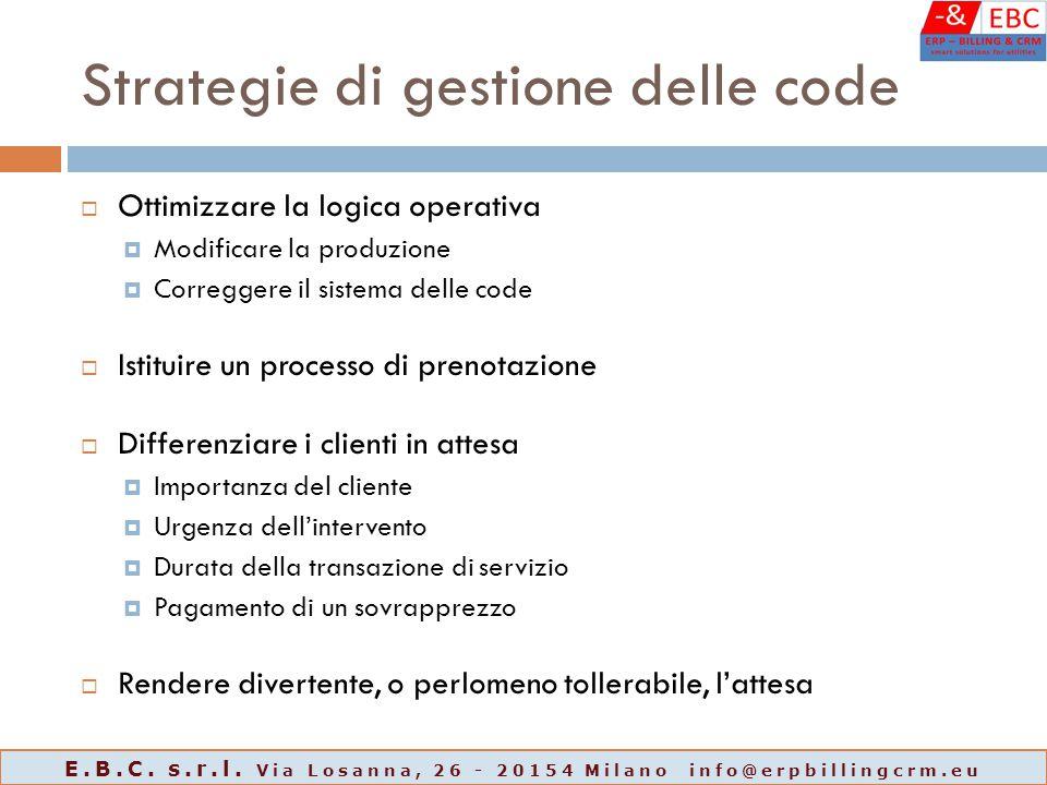 Strategie di gestione delle code  Ottimizzare la logica operativa  Modificare la produzione  Correggere il sistema delle code  Istituire un proces