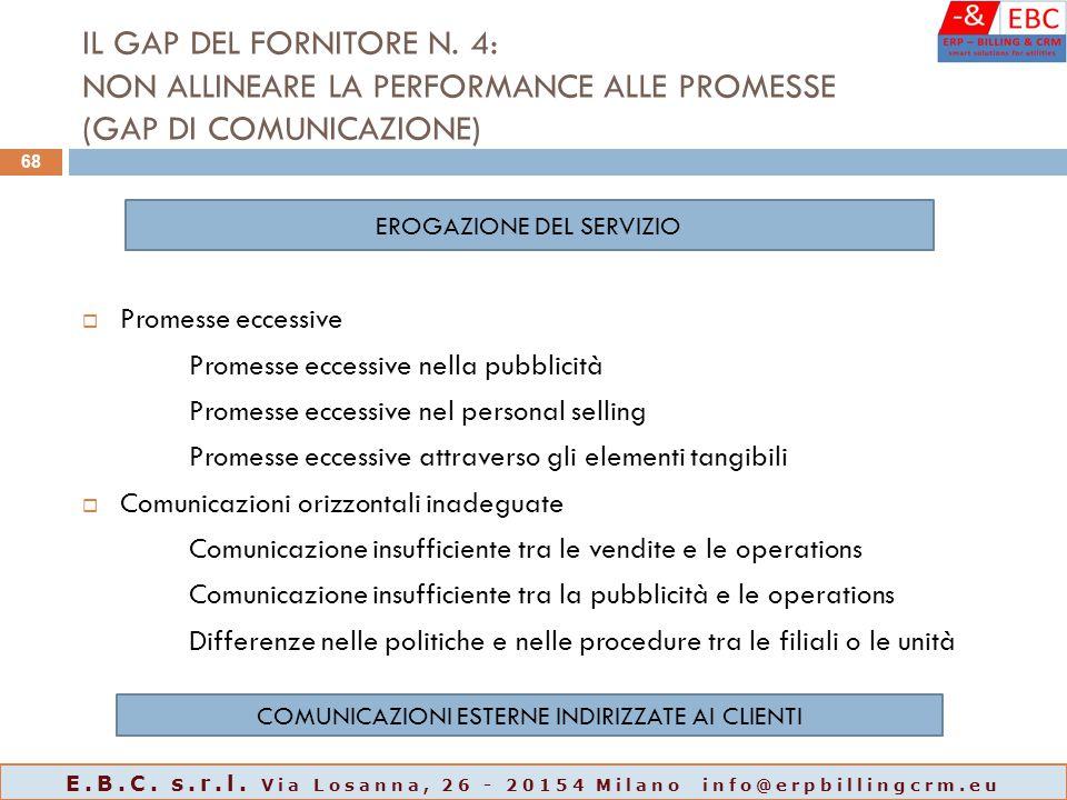 IL GAP DEL FORNITORE N. 4: NON ALLINEARE LA PERFORMANCE ALLE PROMESSE (GAP DI COMUNICAZIONE)  Promesse eccessive Promesse eccessive nella pubblicità