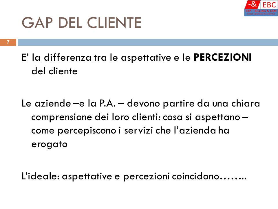 GAP DEL CLIENTE E' la differenza tra le aspettative e le PERCEZIONI del cliente Le aziende –e la P.A. – devono partire da una chiara comprensione dei