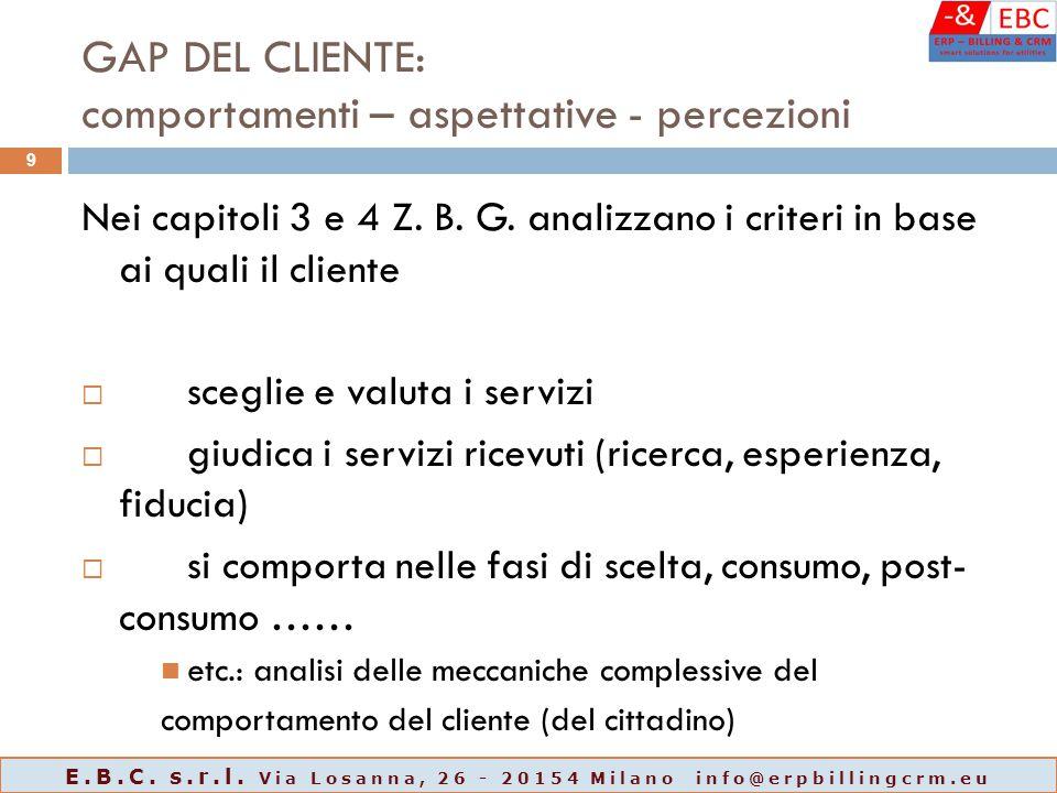GAP DEL CLIENTE: comportamenti – aspettative - percezioni Nei capitoli 3 e 4 Z. B. G. analizzano i criteri in base ai quali il cliente  sceglie e val