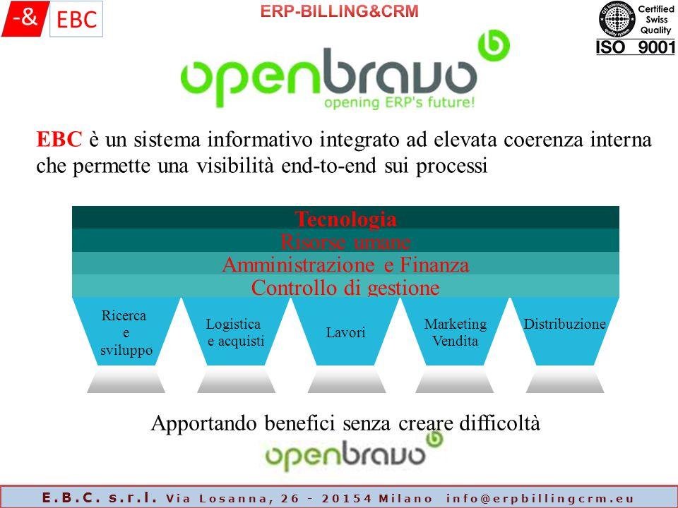 Server side - Operating Systems: Microsoft Windows 2003, Linux Suse *, Red Hat *, CentOS Debian / Ubuntu, FreeBSD, OpenSolaris Intel e Sparc.