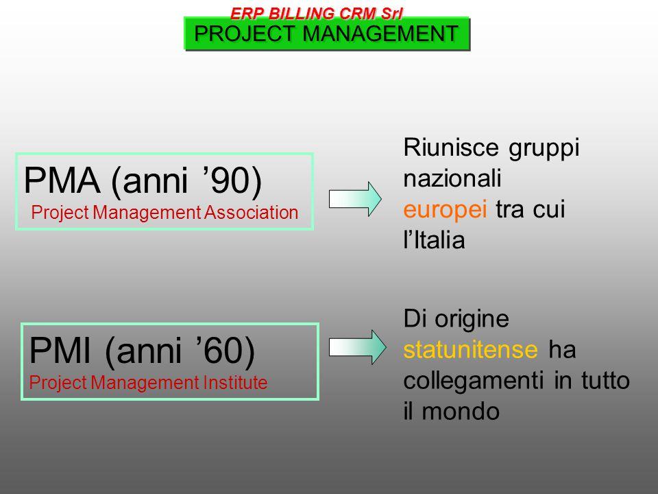 PMA (anni '90) Project Management Association Riunisce gruppi nazionali europei tra cui l'Italia Di origine statunitense ha collegamenti in tutto il mondo PMI (anni '60) Project Management Institute PROJECT MANAGEMENT ERP BILLING CRM Srl