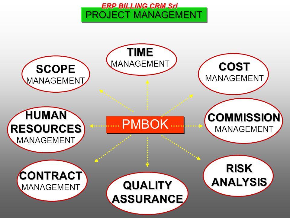 QUALITY ASSURANCE RISKANALYSIS COST MANAGEMENT PMBOK SCOPE MANAGEMENT CONTRACT MANAGEMENT TIME HUMAN RESOURCES HUMAN RESOURCES MANAGEMENT COMMISSION MANAGEMENT PROJECT MANAGEMENT ERP BILLING CRM Srl