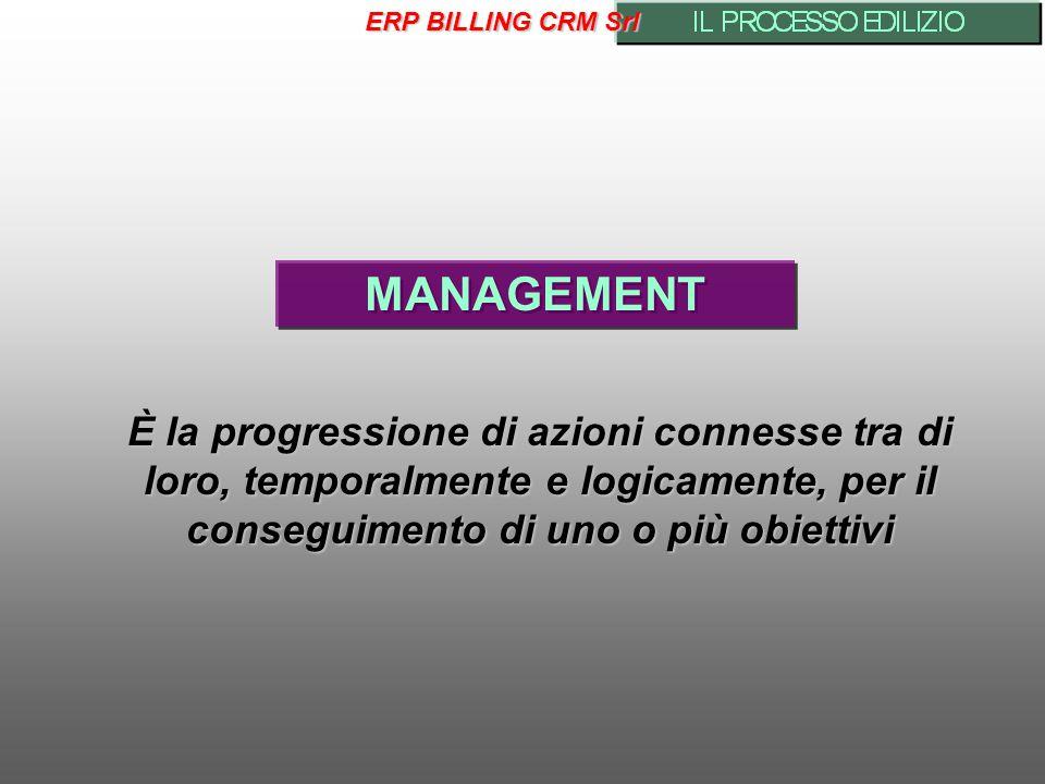 È la progressione di azioni connesse tra di loro, temporalmente e logicamente, per il conseguimento di uno o più obiettivi MANAGEMENT ERP BILLING CRM Srl