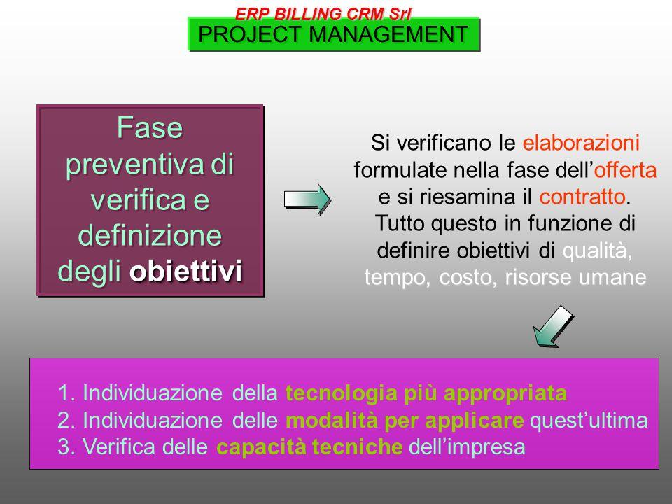 obiettivi Fase preventiva di verifica e definizione degli obiettivi Si verificano le elaborazioni formulate nella fase dell'offerta e si riesamina il contratto.