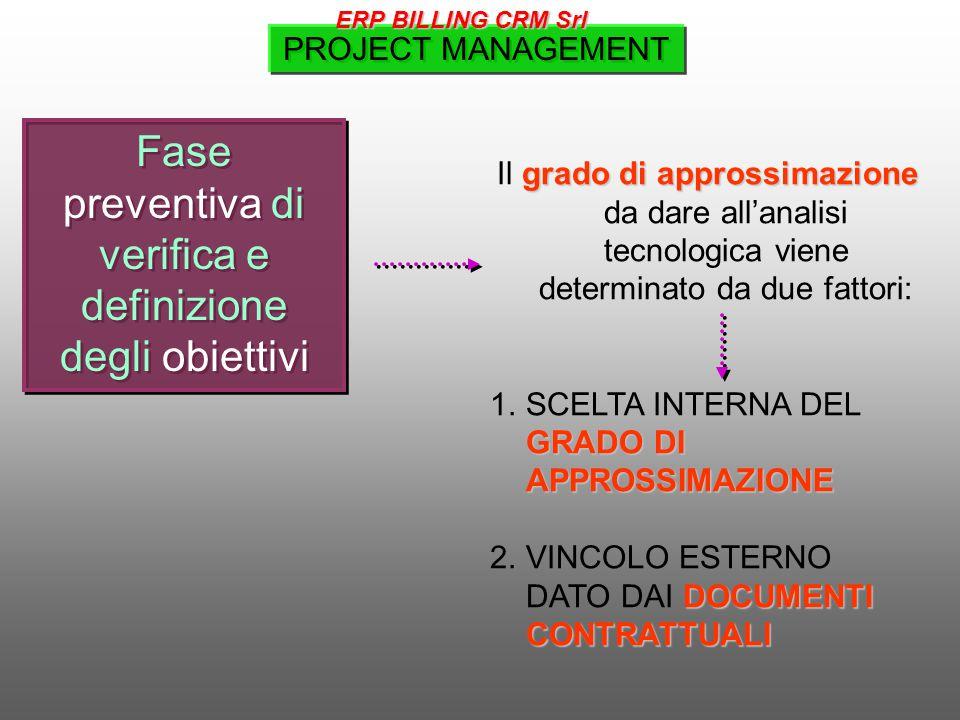 Fase preventiva di verifica e definizione degli obiettivi grado di approssimazione Il grado di approssimazione da dare all'analisi tecnologica viene determinato da due fattori: GRADO DI APPROSSIMAZIONE 1.SCELTA INTERNA DEL GRADO DI APPROSSIMAZIONE DOCUMENTI CONTRATTUALI 2.VINCOLO ESTERNO DATO DAI DOCUMENTI CONTRATTUALI PROJECT MANAGEMENT ERP BILLING CRM Srl