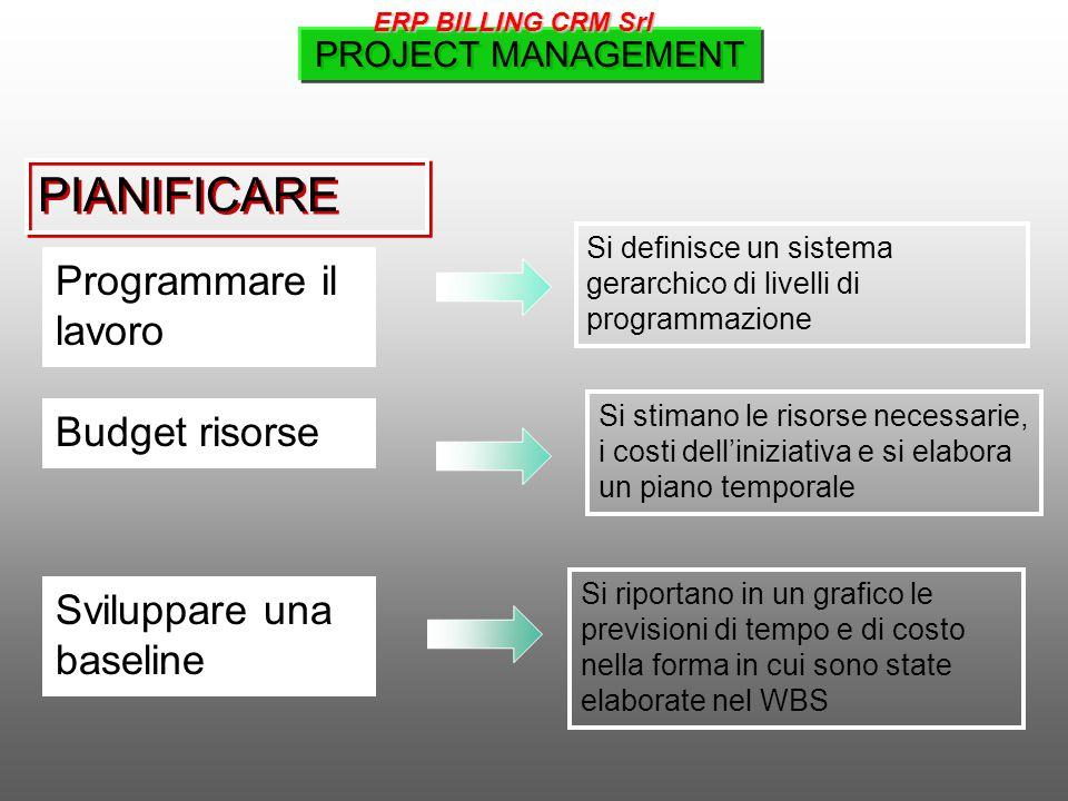 Programmare il lavoro Budget risorse Si definisce un sistema gerarchico di livelli di programmazione Si stimano le risorse necessarie, i costi dell'iniziativa e si elabora un piano temporale Si riportano in un grafico le previsioni di tempo e di costo nella forma in cui sono state elaborate nel WBS PIANIFICARE Sviluppare una baseline PROJECT MANAGEMENT ERP BILLING CRM Srl