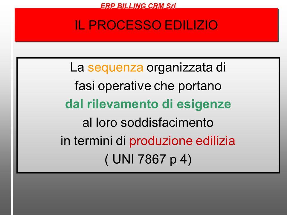 IL PROCESSO EDILIZIO La sequenza organizzata di fasi operative che portano dal rilevamento di esigenze al loro soddisfacimento in termini di produzione edilizia ( UNI 7867 p 4) ERP BILLING CRM Srl