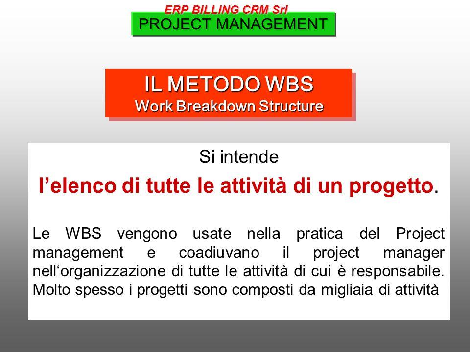 Si intende l'elenco di tutte le attività di un progetto.