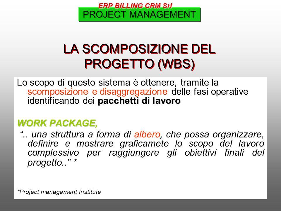 pacchetti di lavoro Lo scopo di questo sistema è ottenere, tramite la scomposizione e disaggregazione delle fasi operative identificando dei pacchetti di lavoro WORK PACKAGE WORK PACKAGE, ..