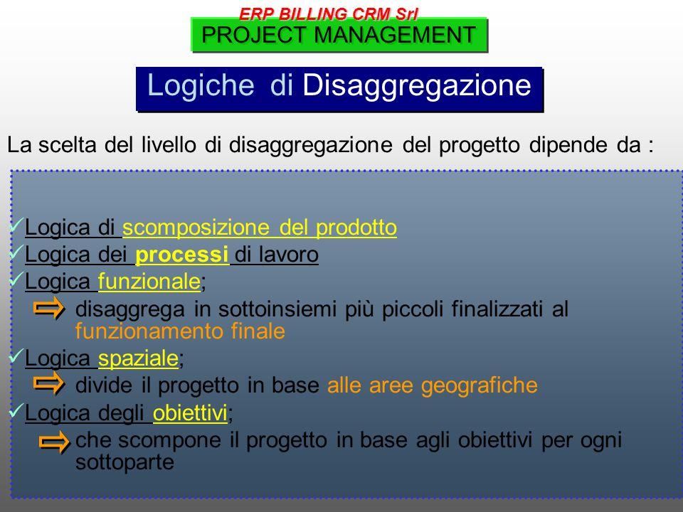 La scelta del livello di disaggregazione del progetto dipende da : Logica di scomposizione del prodotto Logica dei processi di lavoro Logica funzionale; disaggrega in sottoinsiemi più piccoli finalizzati al funzionamento finale Logica spaziale; divide il progetto in base alle aree geografiche Logica degli obiettivi; che scompone il progetto in base agli obiettivi per ogni sottoparte Logiche di Disaggregazione PROJECT MANAGEMENT ERP BILLING CRM Srl