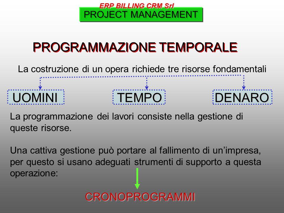 PROGRAMMAZIONE TEMPORALE La programmazione dei lavori consiste nella gestione di queste risorse.