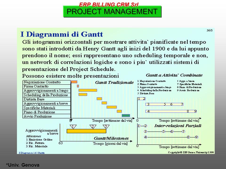 *Univ. Genova PROJECT MANAGEMENT ERP BILLING CRM Srl