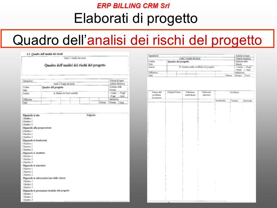 Elaborati di progetto Quadro dell'analisi dei rischi del progetto ERP BILLING CRM Srl
