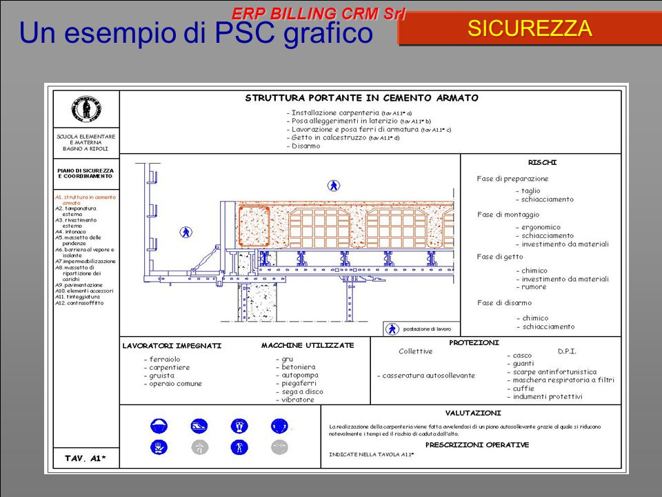 Un esempio di PSC grafico ERP BILLING CRM Srl