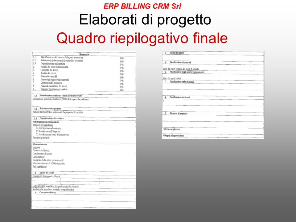 Elaborati di progetto Quadro riepilogativo finale ERP BILLING CRM Srl