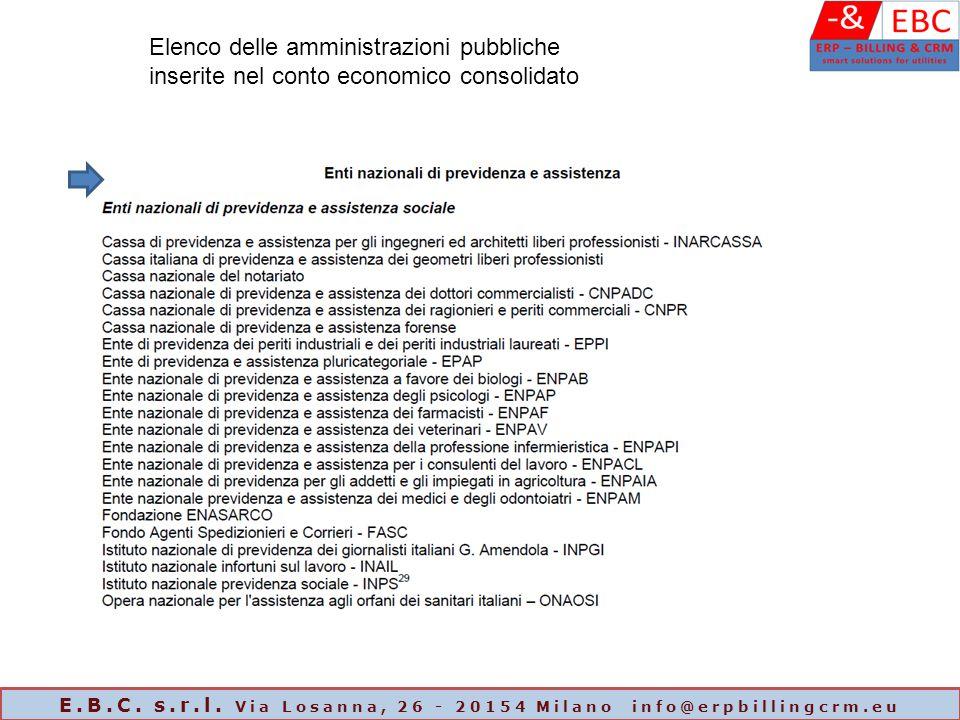 Elenco delle amministrazioni pubbliche inserite nel conto economico consolidato E.B.C. s.r.l. Via Losanna, 26 - 20154 Milano info@erpbillingcrm.eu