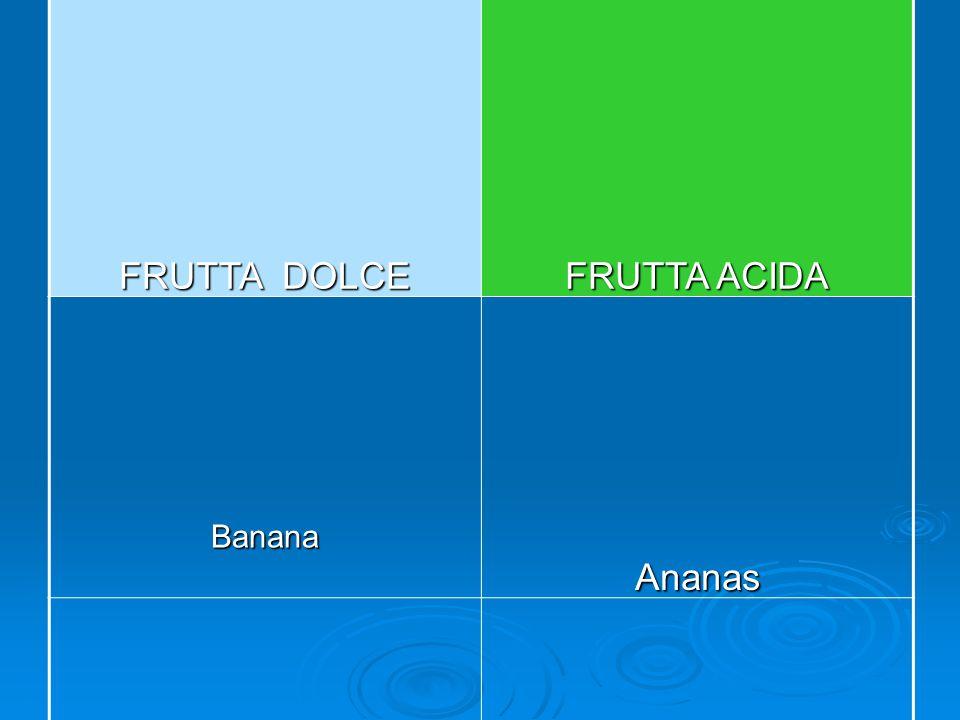 FRUTTA DOLCE FRUTTA ACIDA Banana Ananas Cachi Prugna fresca Pesca Mela verde Anguria Fragola Pera Agrumi Mela rossa o golden Ribes Uva rossa Kiwi Melo