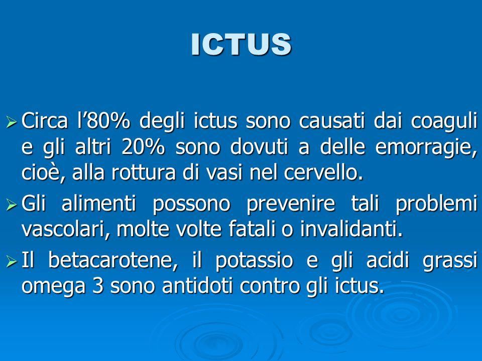  Circa l'80% degli ictus sono causati dai coaguli e gli altri 20% sono dovuti a delle emorragie, cioè, alla rottura di vasi nel cervello.  Gli alime