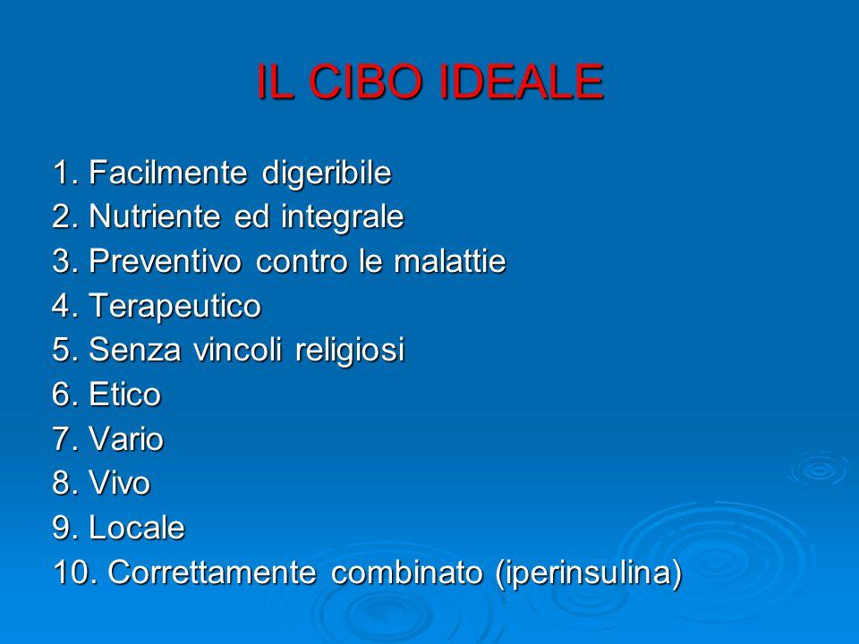 IL CIBO IDEALE 1. Facilmente digeribile 2. Nutriente ed integrale 3. Preventivo contro le malattie 4. Terapeutico 5. Senza vincoli religiosi 6. Etico