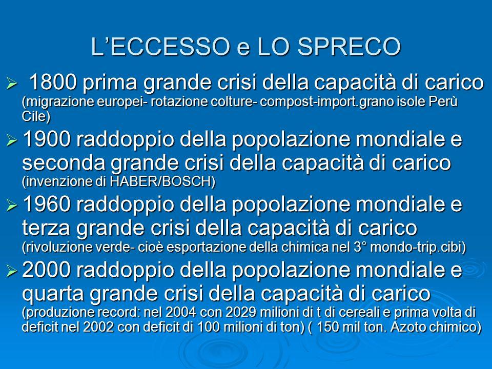 L'ECCESSO e LO SPRECO  1800 prima grande crisi della capacità di carico (migrazione europei- rotazione colture- compost-import.grano isole Perù Cile)