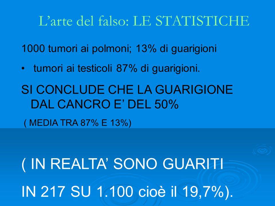 L'arte del falso: LE STATISTICHE 1000 tumori ai polmoni; 13% di guarigioni tumori ai testicoli 87% di guarigioni. SI CONCLUDE CHE LA GUARIGIONE DAL CA