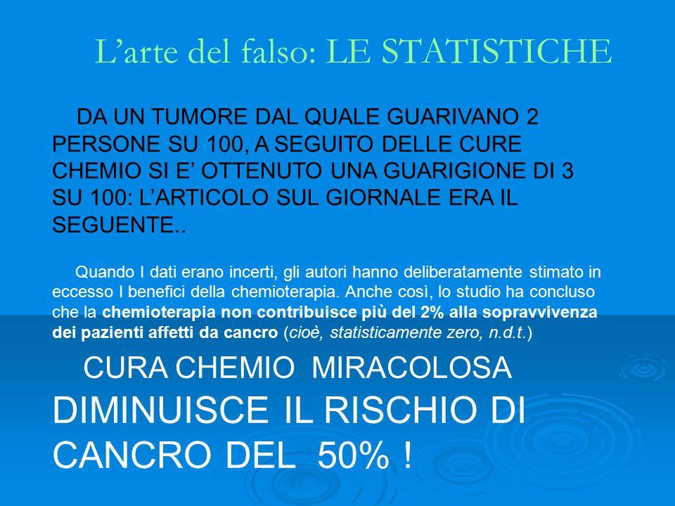 L'arte del falso: LE STATISTICHE DA UN TUMORE DAL QUALE GUARIVANO 2 PERSONE SU 100, A SEGUITO DELLE CURE CHEMIO SI E' OTTENUTO UNA GUARIGIONE DI 3 SU