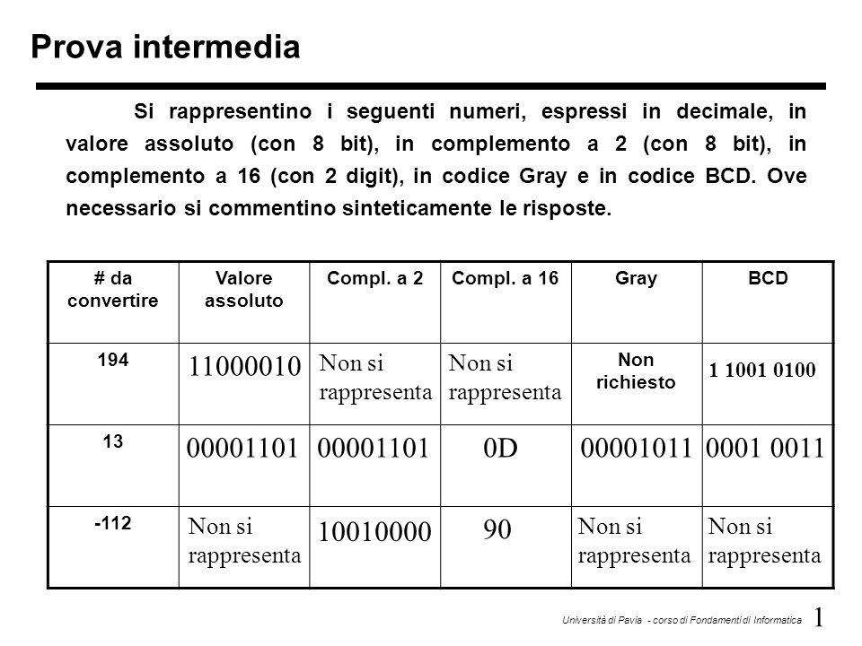 1 Università di Pavia - corso di Fondamenti di Informatica Si rappresentino i seguenti numeri, espressi in decimale, in valore assoluto (con 8 bit), i
