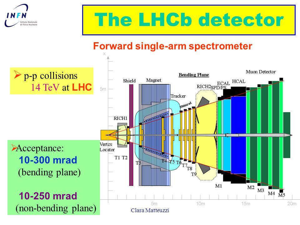 CSN1 Frascati 25 /6/ 2002Clara Matteuzzi The RICH of LHCb RICH 1 RICH 2 5 cm aerogel 4 m 3 C 4 F 10 100 m 3 CF 4