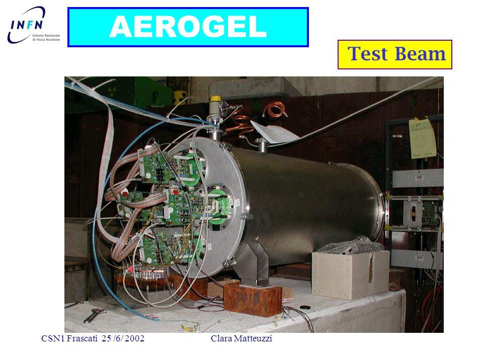 CSN1 Frascati 25 /6/ 2002Clara Matteuzzi AEROGEL Test Beam