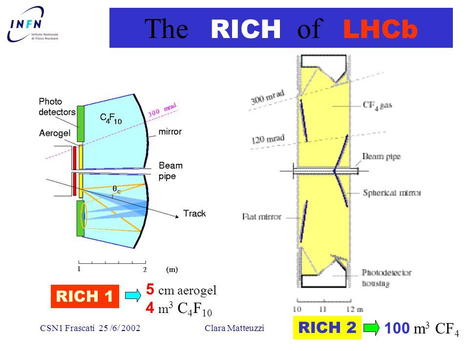 CSN1 Frascati 25 /6/ 2002Clara Matteuzzi The RICH of LHCb Characteristics of the detectors: Radiators properties Cherenkov Angle precision Photoelectron yield RICH 2 RICH 1