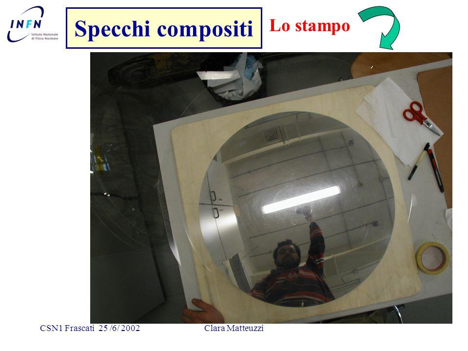 CSN1 Frascati 25 /6/ 2002Clara Matteuzzi Specchi compositi Lo stampo