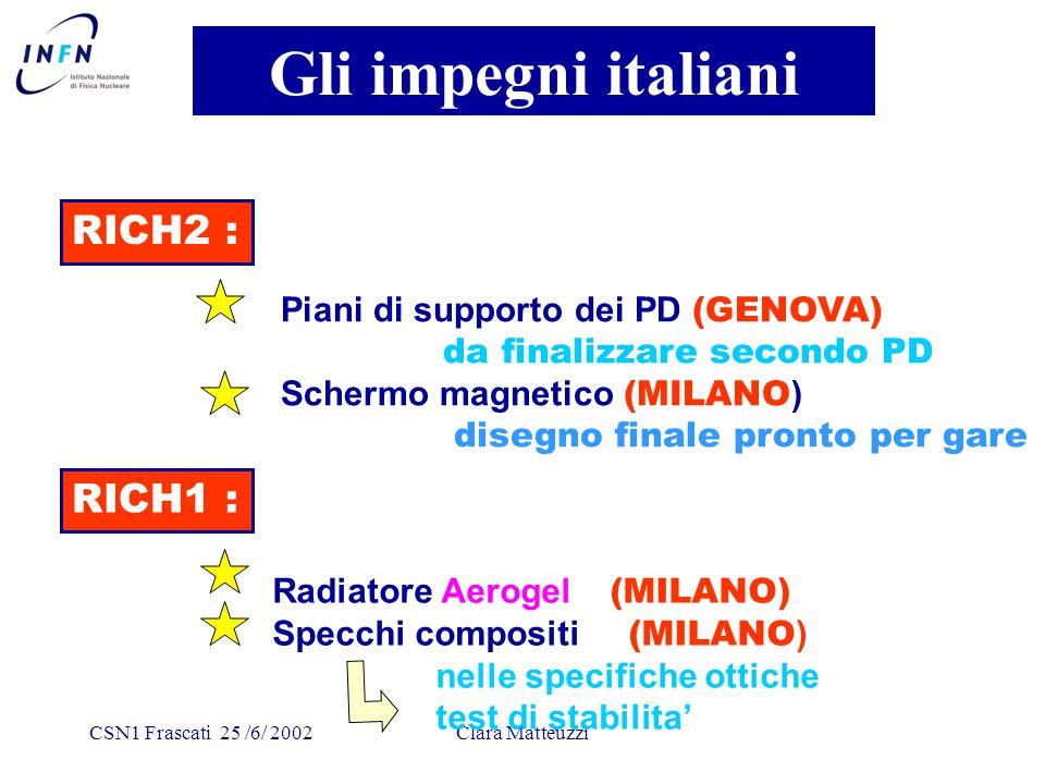 CSN1 Frascati 25 /6/ 2002Clara Matteuzzi Gli impegni italiani RICH2 : Piani di supporto dei PD (GENOVA) da finalizzare secondo PD Schermo magnetico (MILANO ) disegno finale pronto per gare RICH1 : Radiatore Aerogel (MILANO) Specchi compositi (MILANO ) nelle specifiche ottiche test di stabilita'