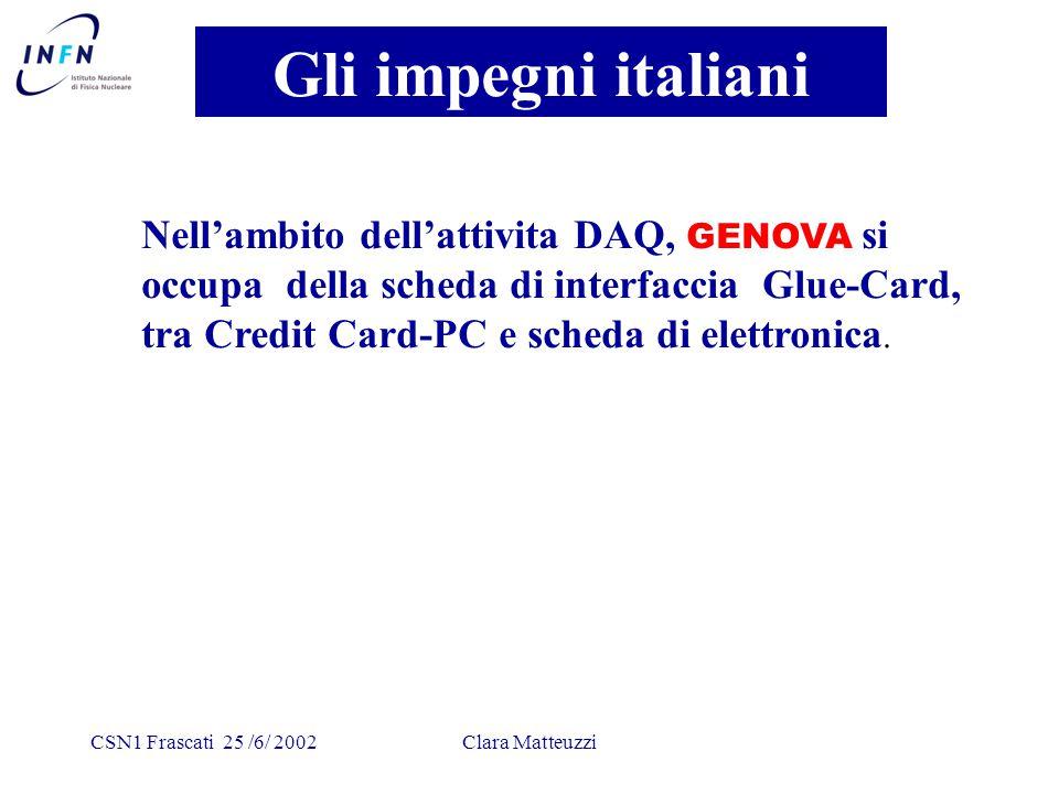 CSN1 Frascati 25 /6/ 2002Clara Matteuzzi Gli impegni italiani Nell'ambito dell'attivita DAQ, GENOVA si occupa della scheda di interfaccia Glue-Card, tra Credit Card-PC e scheda di elettronica.
